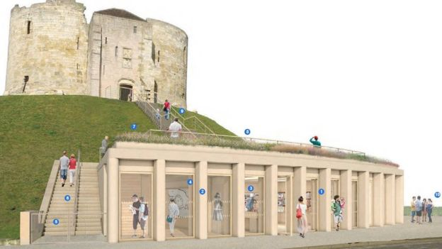 Clifford's Tower plan